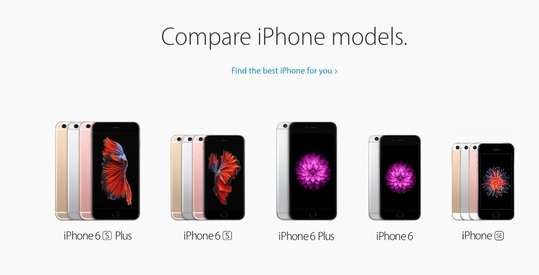 Apple's comparison chard